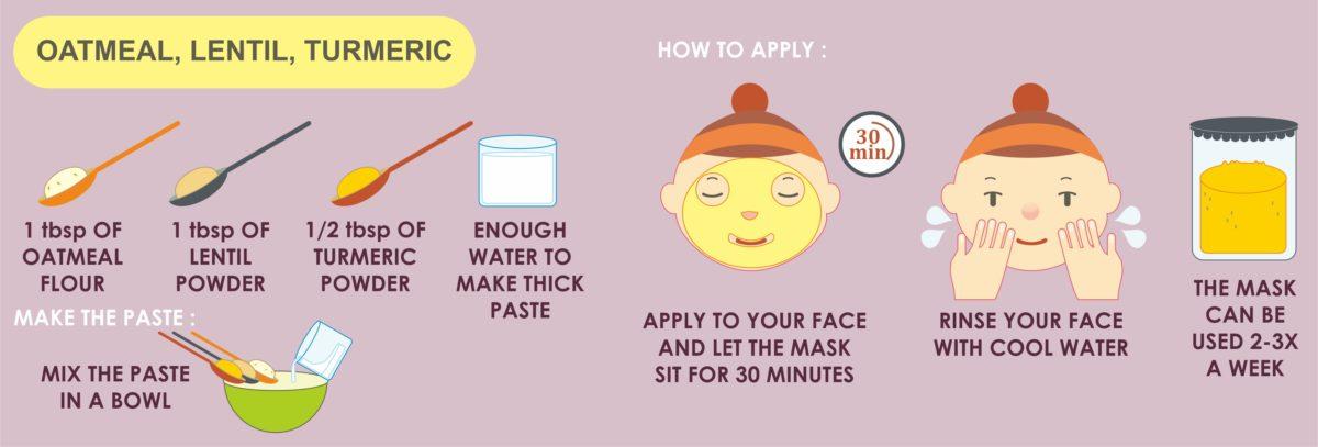 oatmeal lentil turmeric mask