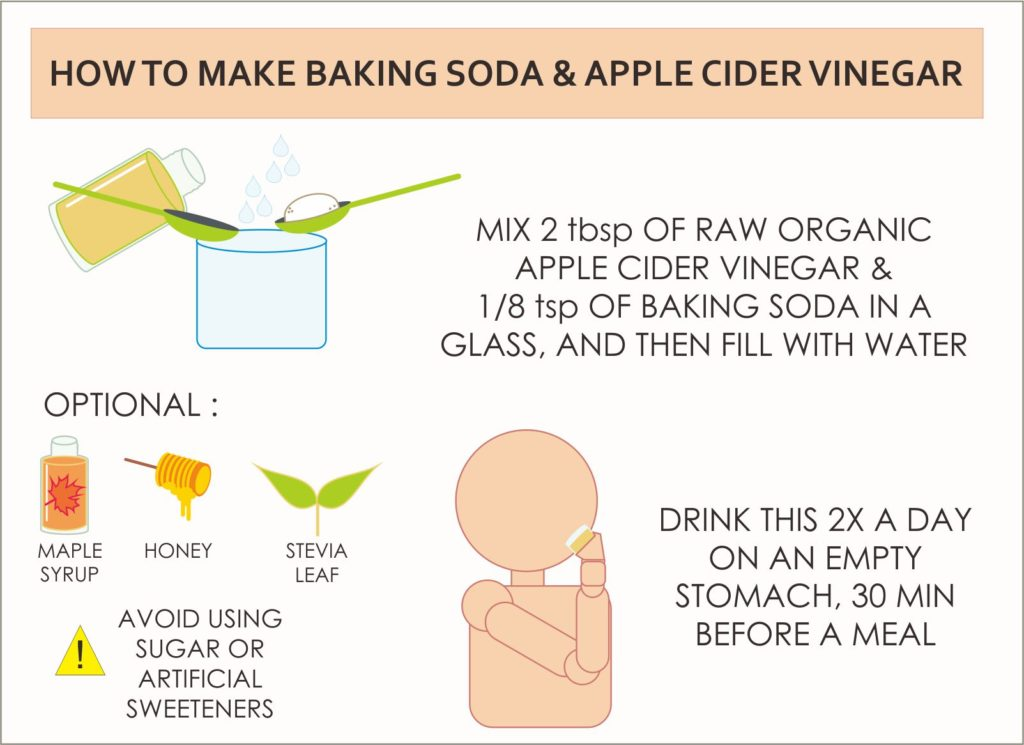 baking-soda-and-apple-cider-vinegar