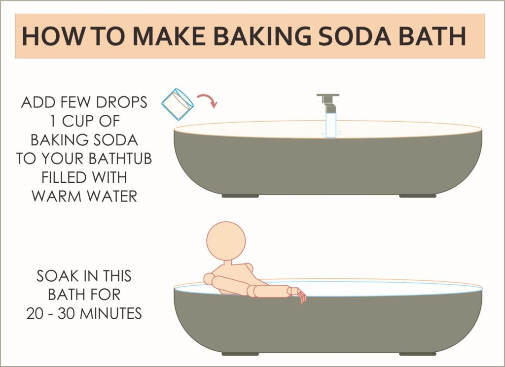 baking-soda-bath